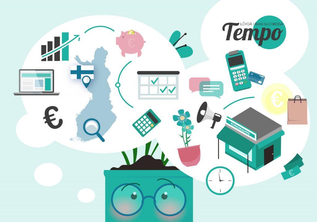 Taustalla mietiskelevä kukkaruukku, jonka edessä yrittäjyyttä kuvaavia esineitä, kuten: säästölipas, diagrammi, laskin, liiketila, laskin ja raha.